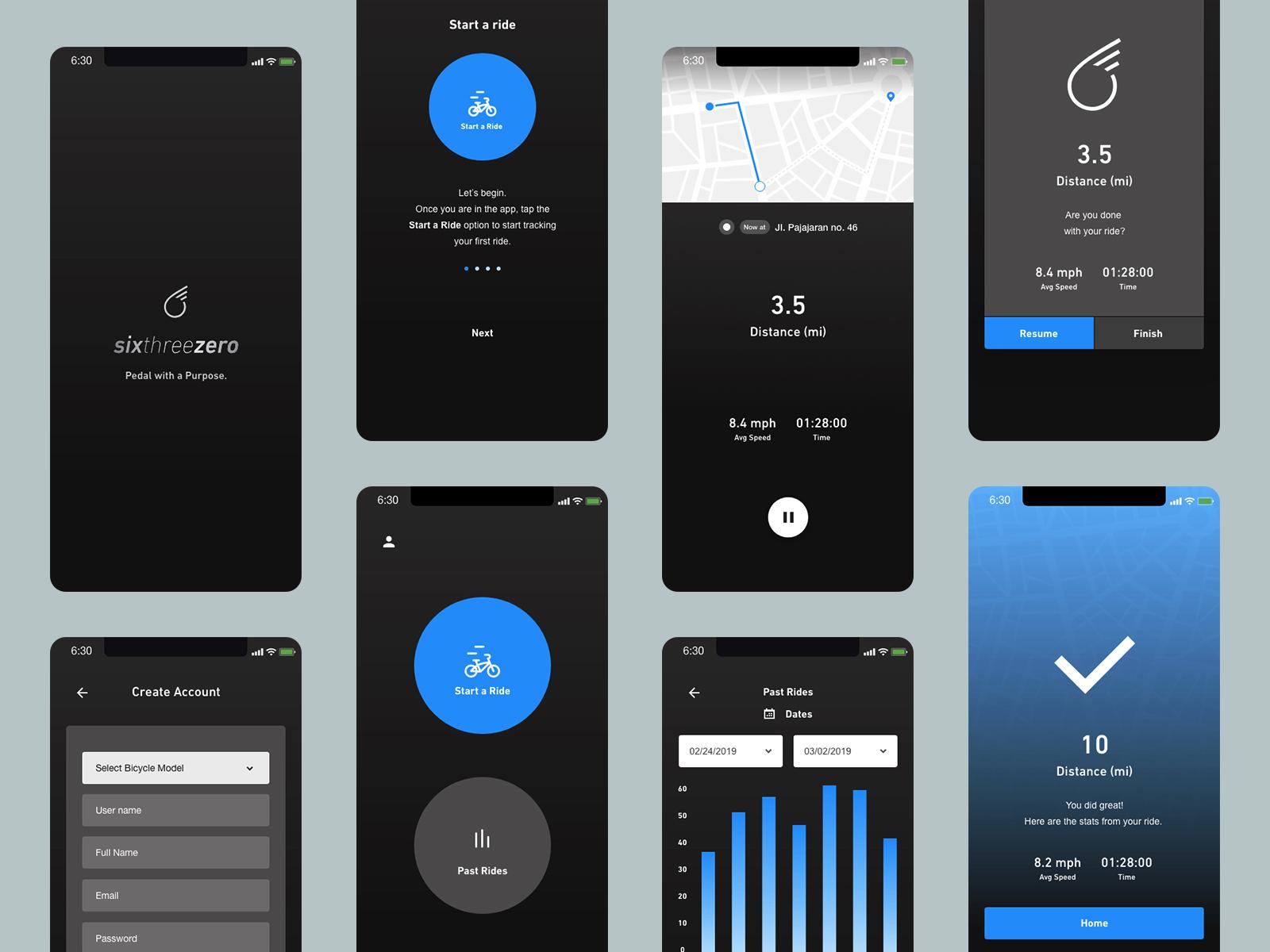 Sixthreezero app development