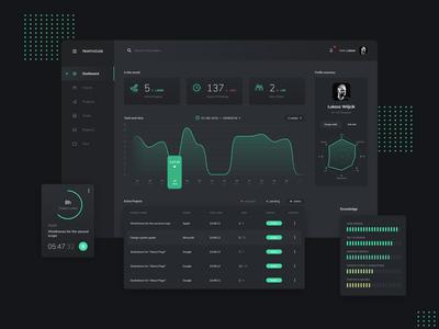 Dashboard for Designer