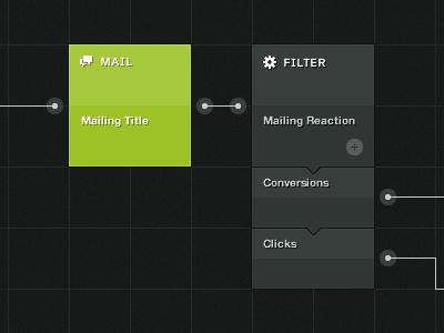 E-CRM Campaign Designer e-crm campaign email mail filter mailing conversions clicks