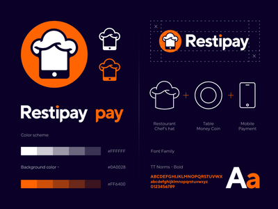 Restipay logo design chef hat chef hat mobile app mobile restaurant payment pay vector monogram logo creation branding gedas meskunas illustration design icon glogo logo