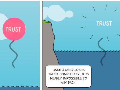Comics to illustrate UX issues