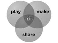 play, make, share