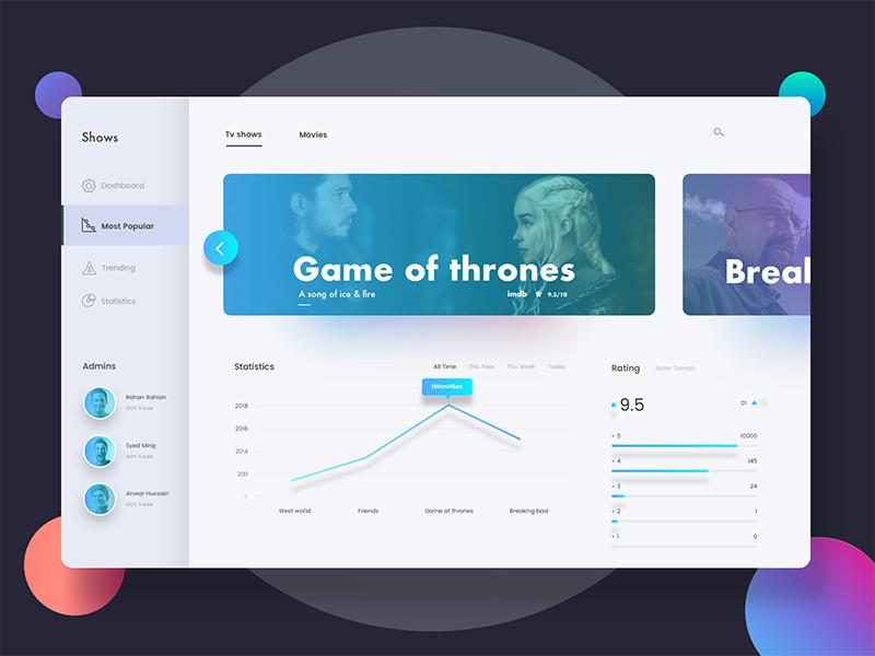 Conceptual Dashboard gradient conceptual design creative design minimal dashboard good design web app ux ui