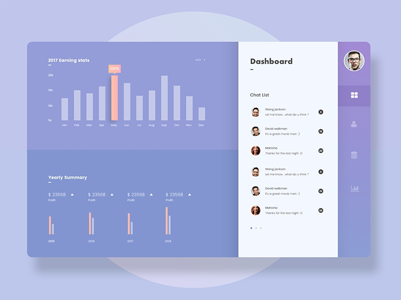 Conceptual Dashboard uiux web app ux ui minimal gradient good design dashboard creative design conceptual design
