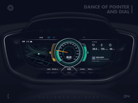 Dance Of Pointer And Dial - Eco Mode
