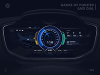 Dance Of Pointer And Dial - Sport Mode