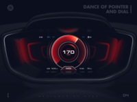 Dance Of Pointer And Dial - Track Mode