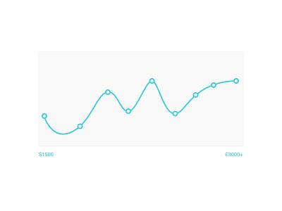 Chart chart graph flat ui