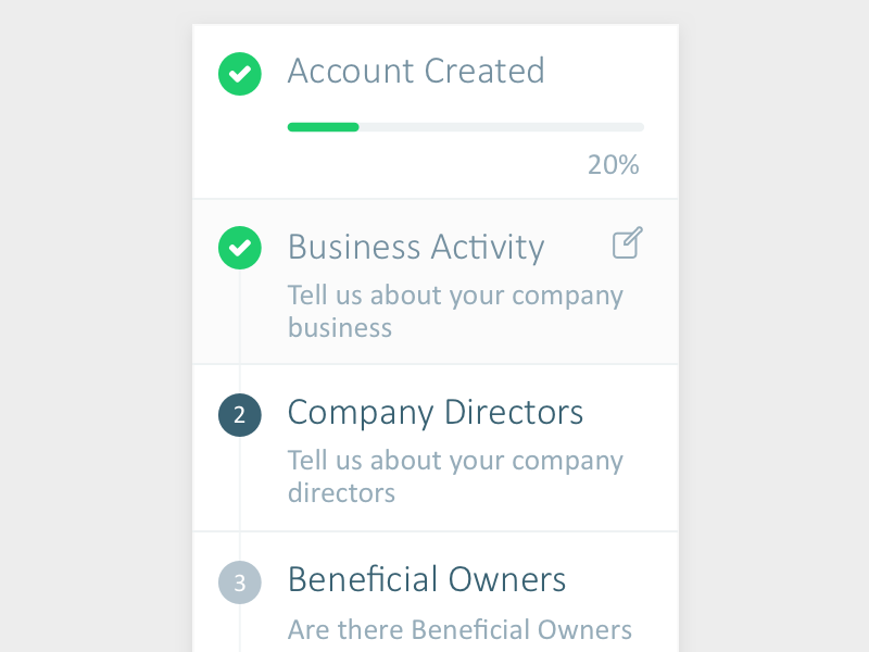 CF - Business Onboarding Steps by Stella for CurrencyFair on Dribbble