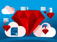 Ruby On Rails Hosting