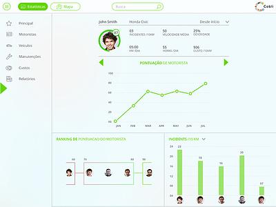 Driver Management Dashboard App statistics photoshop design drivermanagement cms dashboard car