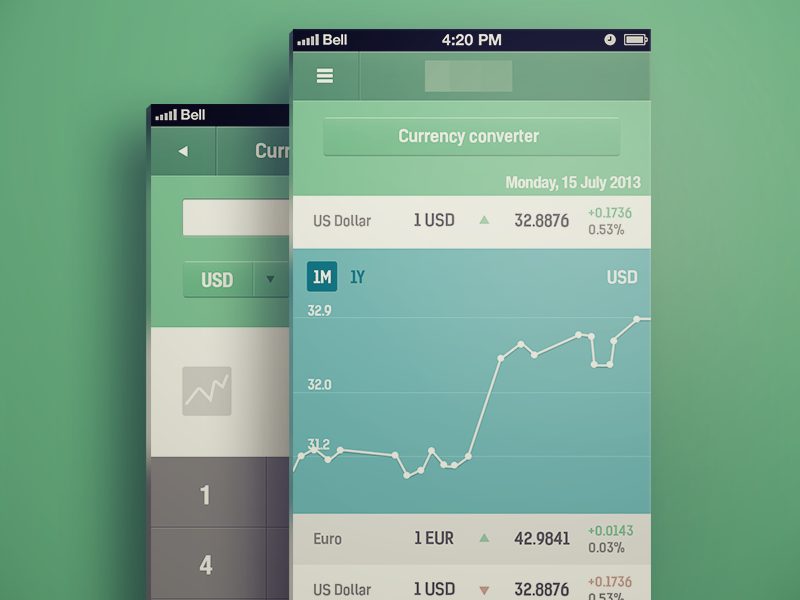Tiny green app iphone navigation bar money currency diagram chart