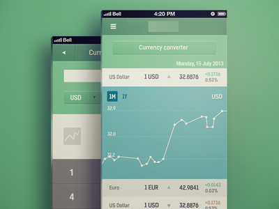 Tiny green app iphone navigation bar money currency diagram chart