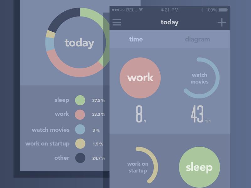 Time Management App By Darina Matvienko On Dribbble