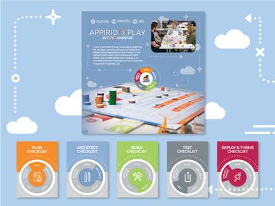 Appirio @ Play Game Design fun culture corporate design visual design board game