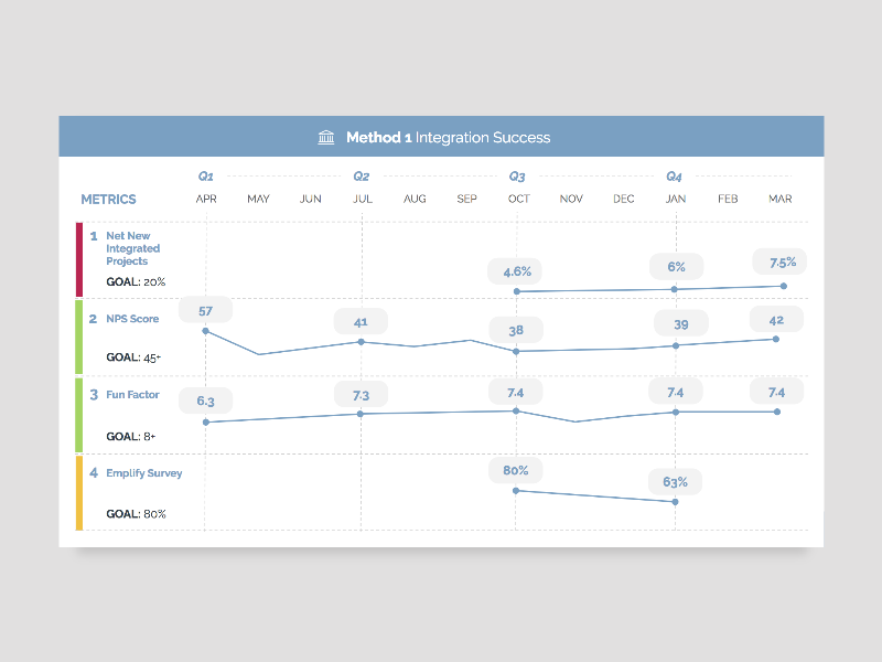 Report graphic visualization data corporate presentation dashboard