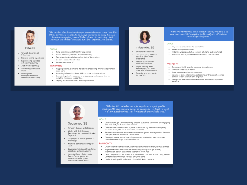 Customer Personas user experience ux planning corporate design personas user research