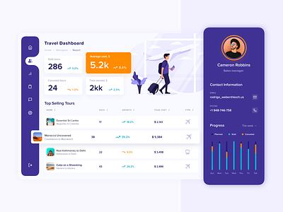 Travel Agency Management Software travel travel platform platform management app management traveling travel agency concept profile web site dashboard website ui ux design web