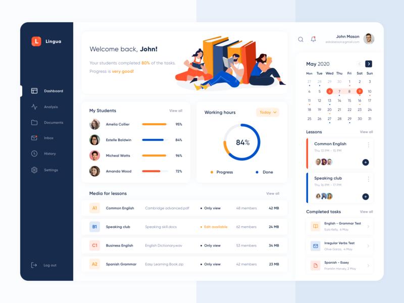 Data Dashboard for Language Tutors social learning platform learning app teachers branding web site website dashboard ux ui design web