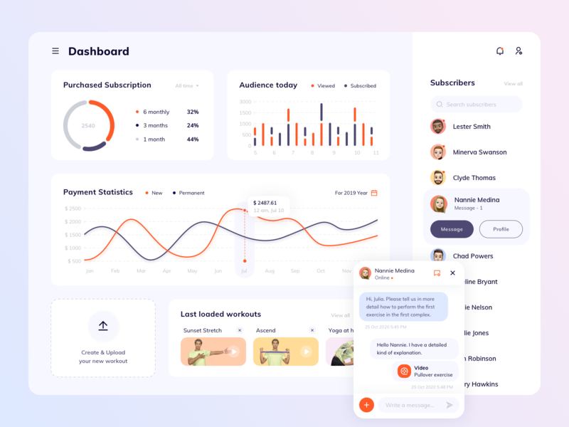 Dashboard for a live streaming fitness platform concept sport fitness app illustration dashboard design web