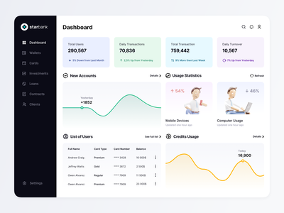 Dashboard of a Mobile Banking App typography branding mobile app design design mobile banking app concept illustration mobile ui mobile app ux ui dashboard