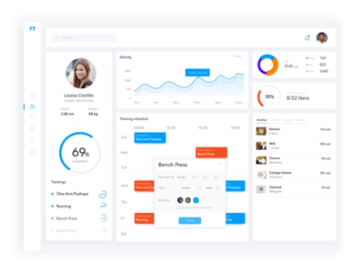 CRM for training industry