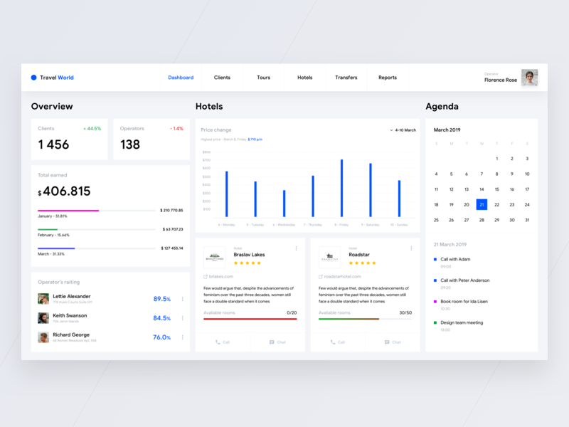 CRM for travel agency modern statistic stats profile grid flat dashboard social crm travel agency ui ux design hotel booking travel app web site web