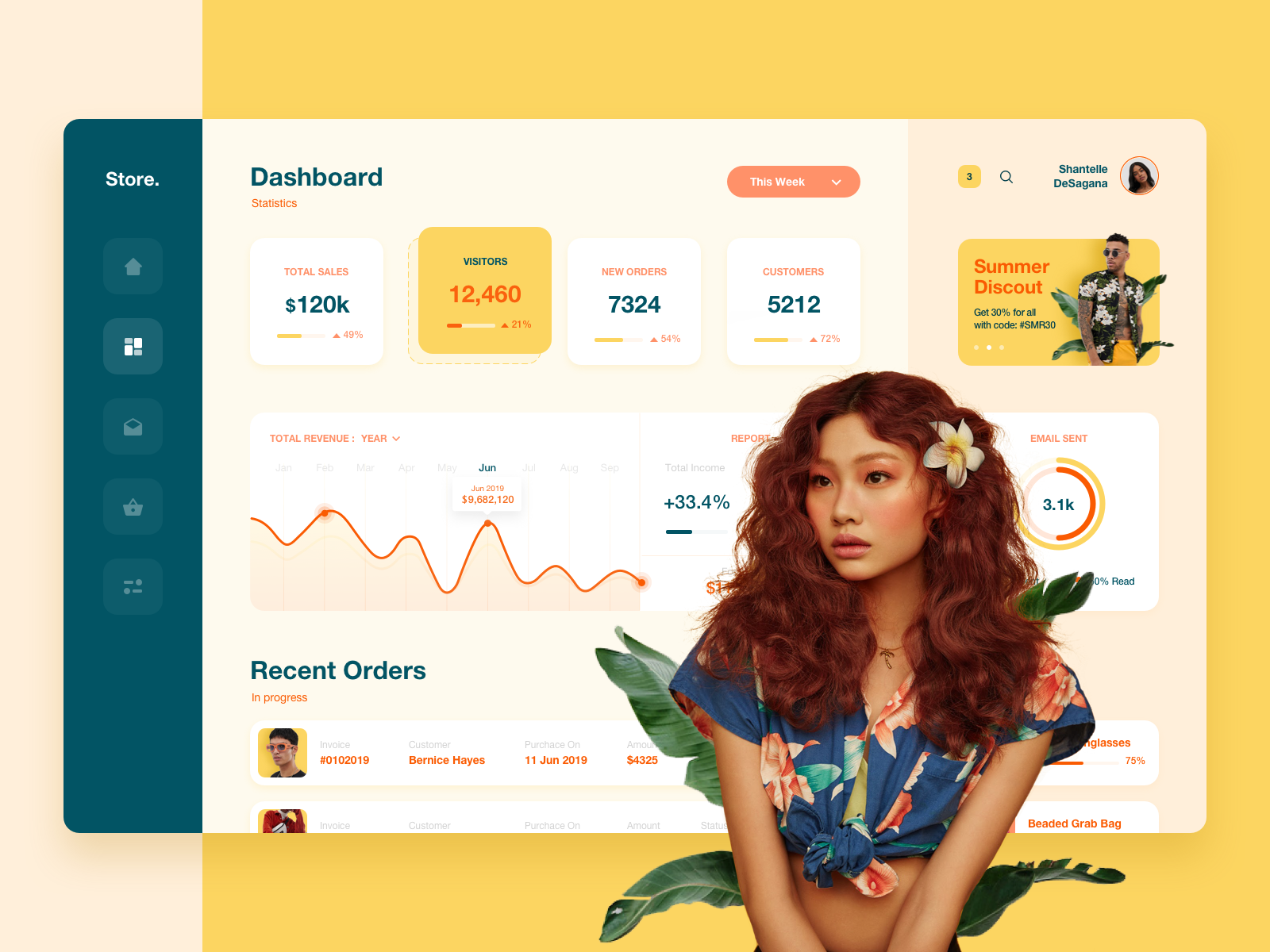 Ecommerce dashboard cover