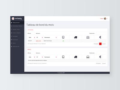 Milady Dashboard - UI Design datavisualization datavisualisation data analytics dashboard concept web  design webdesign website digital web pattern vector ux ui sketch minimal interface flat design