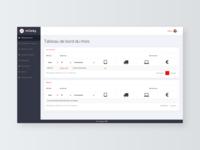 Milady Dashboard - UI Design