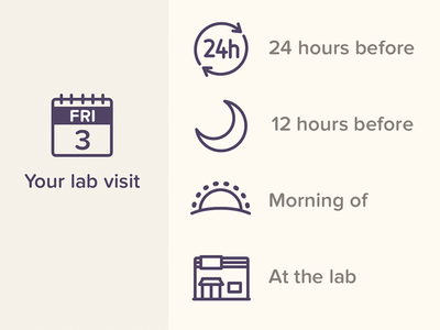 Lab Draw Reminder Icons