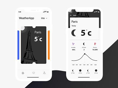 iOS WeatherApp 2 weather ux ui iphonex ios design clean app