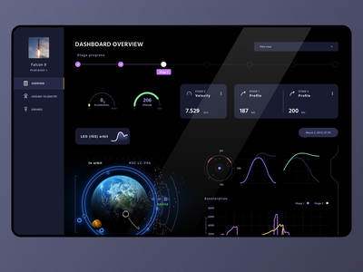 Overview Cosmos UI website web vector space ux ui interface identity dashboard graphic creative cosmos concept color blue art sketch menu design ui kit