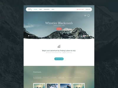 Two Mountains icons icon web ui app website application clean events user interface flat weather