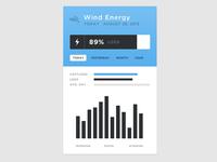 Wind UI