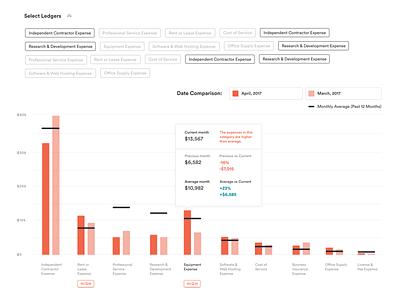 Expense Optimization fintech business finance graph chart