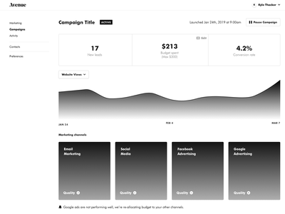 Marketing Campaign stats performance analytics marketing concept exploration wireframe