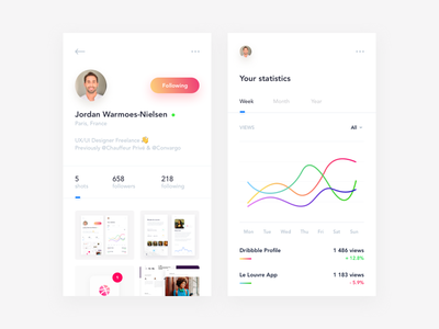 Dribbble Profile gradient ui statistics profile dribbble