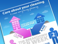 Infographic - Care about your cleaning?