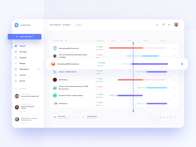 Project Management App projects dashboad dash objectivity ux ui app sketch