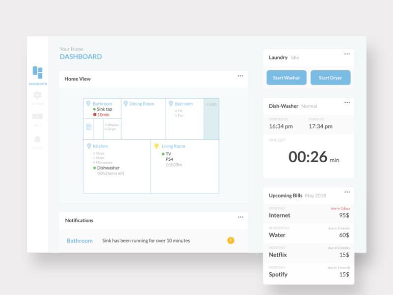 Daily UI #021 — Home Monitoring Dashboard ui challenge cards data dashboard diagram timer home dailyui 021 monitor