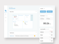 Daily UI #021 — Home Monitoring Dashboard