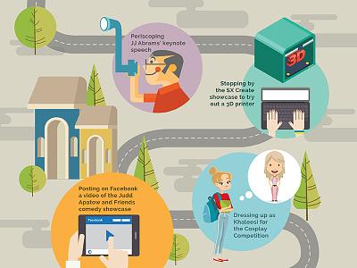 Recreative Infographic (Fair use at SXSW) typography illustration infographic graphic design