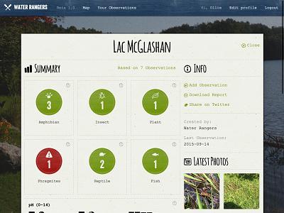 Water Rangers ui data responsive web design non-profit