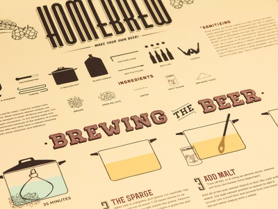 Homebrew Poster homebrew poster home brew typography brewing beer alcohol how to diagram infographics lost type type