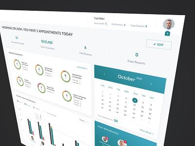 Clinic Dashboard bar chart section light calendar interface web doctor dashboad clinic