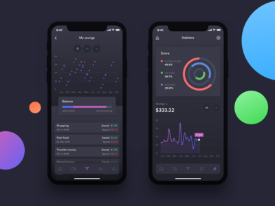 Conceptual Financial App  2 landing page minimal app typography design creative design admin panel illustration blockchain product chart graph dashboard data science financial ios android mobile app ui ux