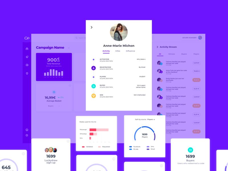 GoBeep - Dashboard app ux ui