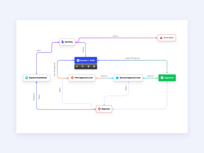 flow diagram js flowchart flow web ux application minimal visual design visual ui clean