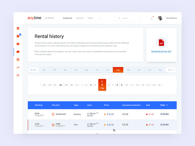 Dashboard of service carsharing auto car ui ux timeline table rental interface dashboard listing history
